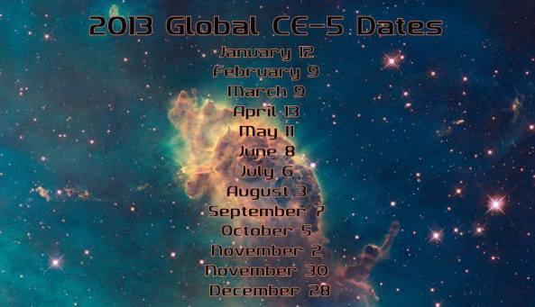 globális ce-5 alkalmak