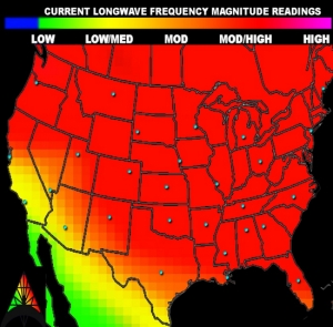 HAARP Status Network