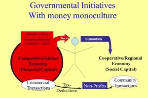 társadalmi szféra a hagyományos gazdaságban