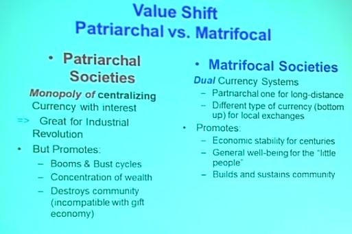 értékválság - értékváltás