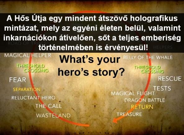 Mi az a Hős Útja?